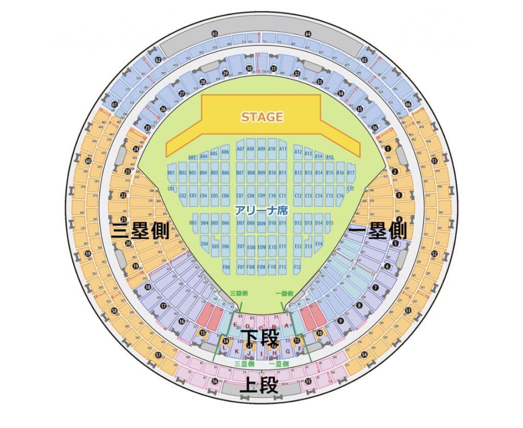 京セラドーム座席