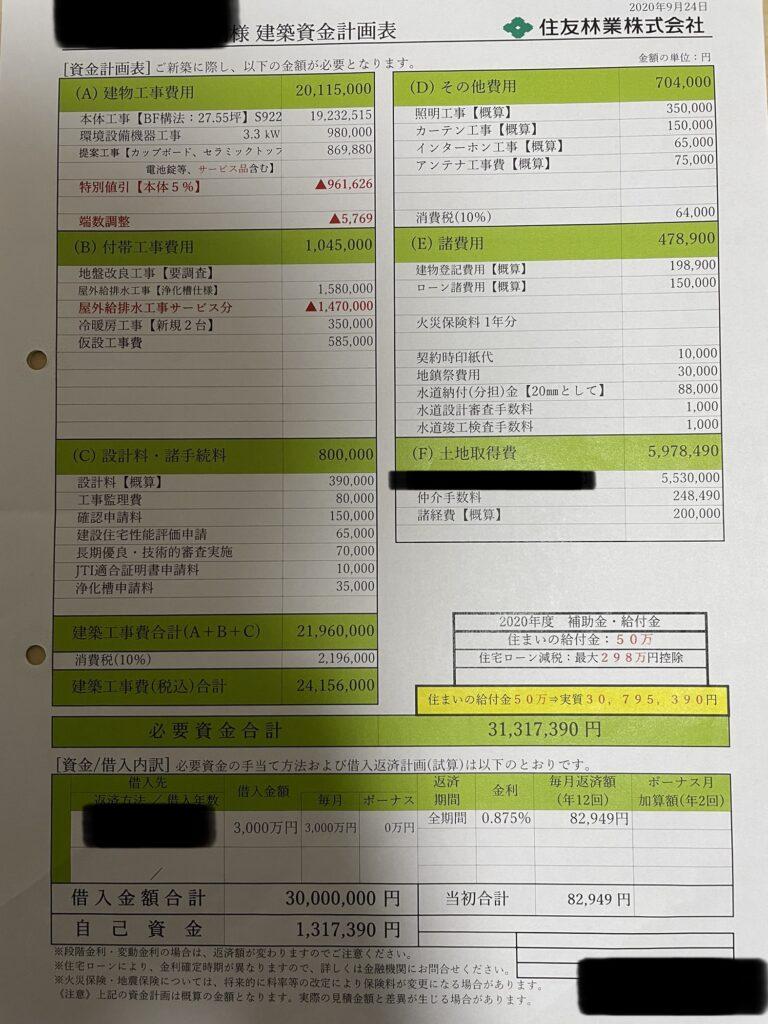 資金計画書
